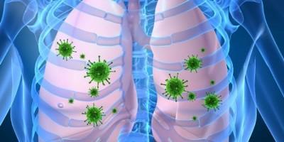 Вирусно-бактериальный бронхит